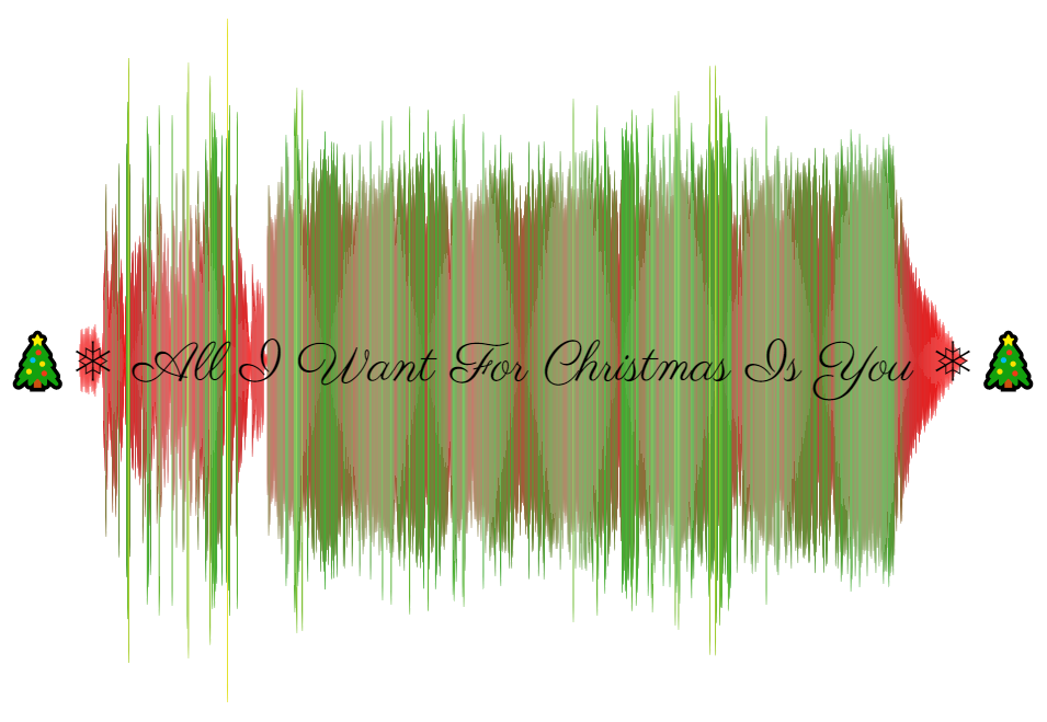 Ondes sonores Noël All I Want For Christmas Is You