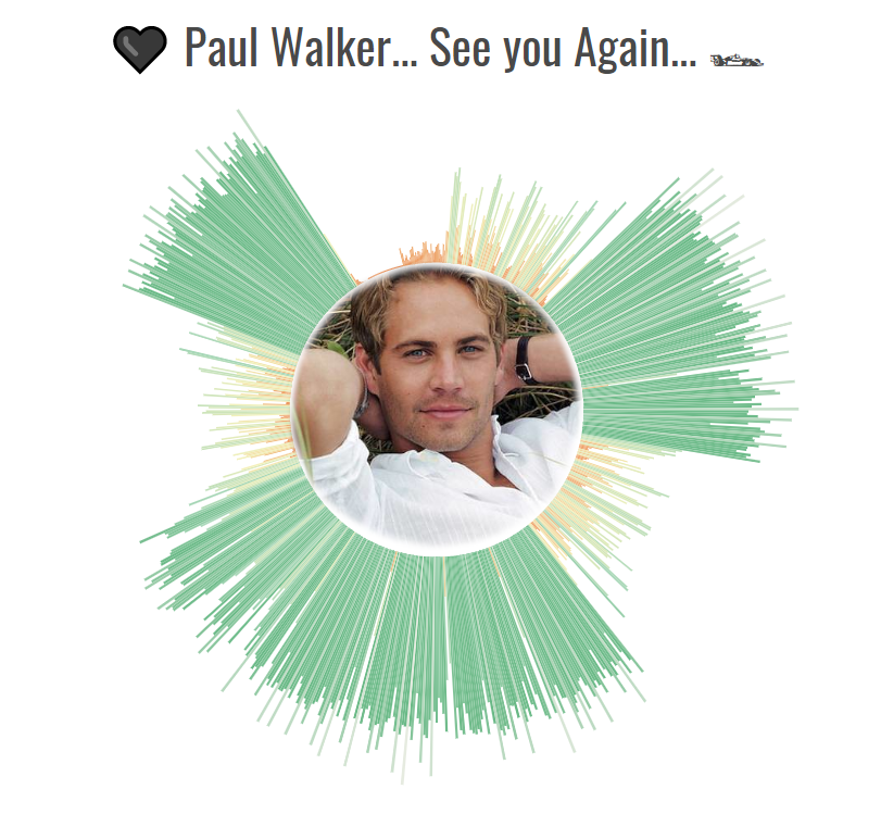Paul Walker See You Again