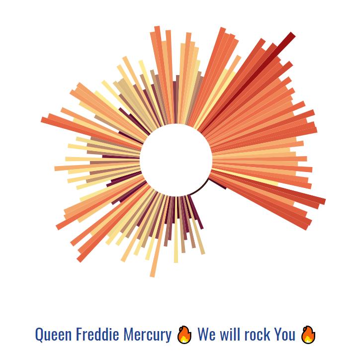 Queen Freddie We will rock You
