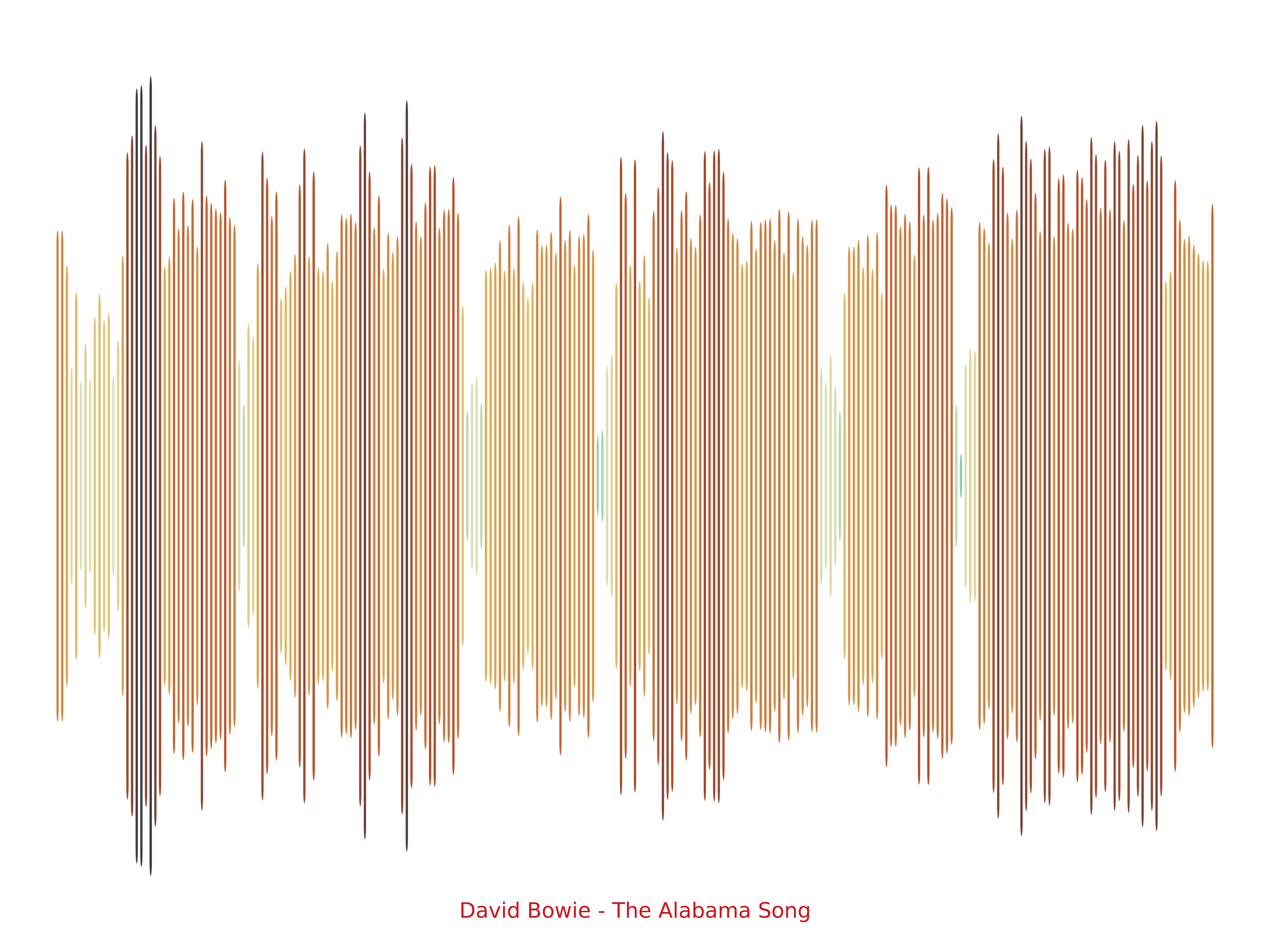 David Bowie The Alabama Song