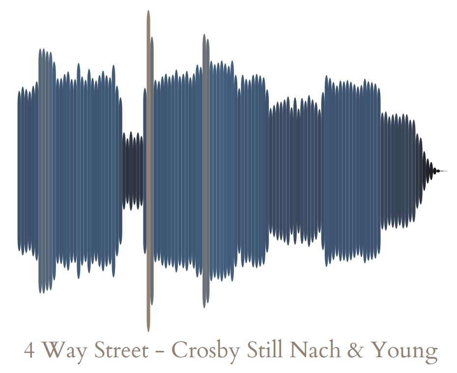 4 Way Street Crosby Still Nach and Young