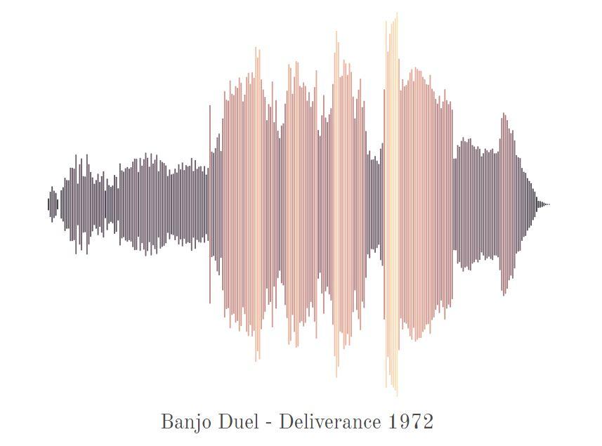 Duel Banjo Deliverance