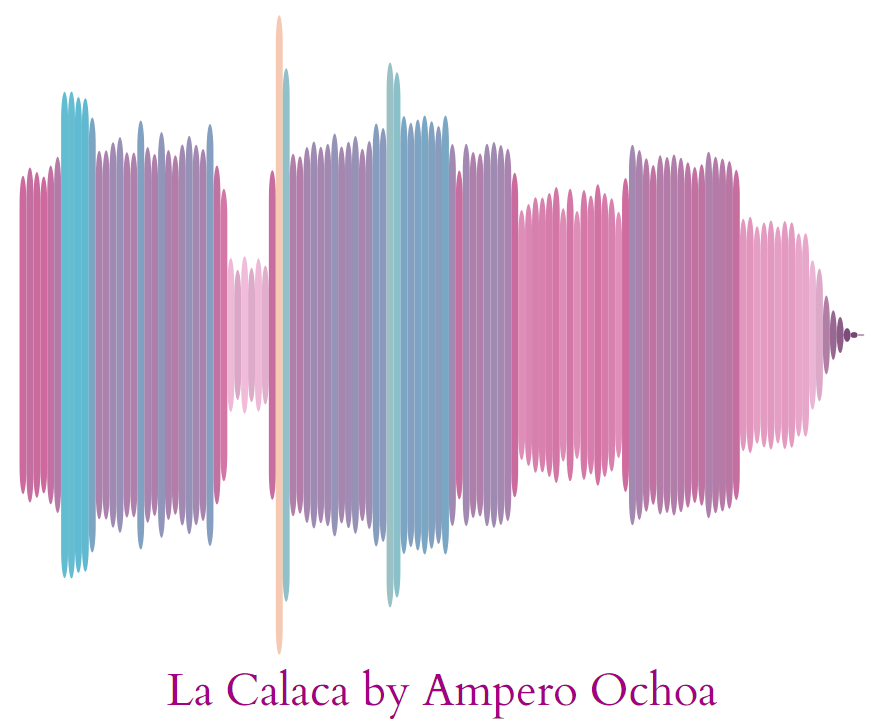 La Calaca by Ampero Ochoa