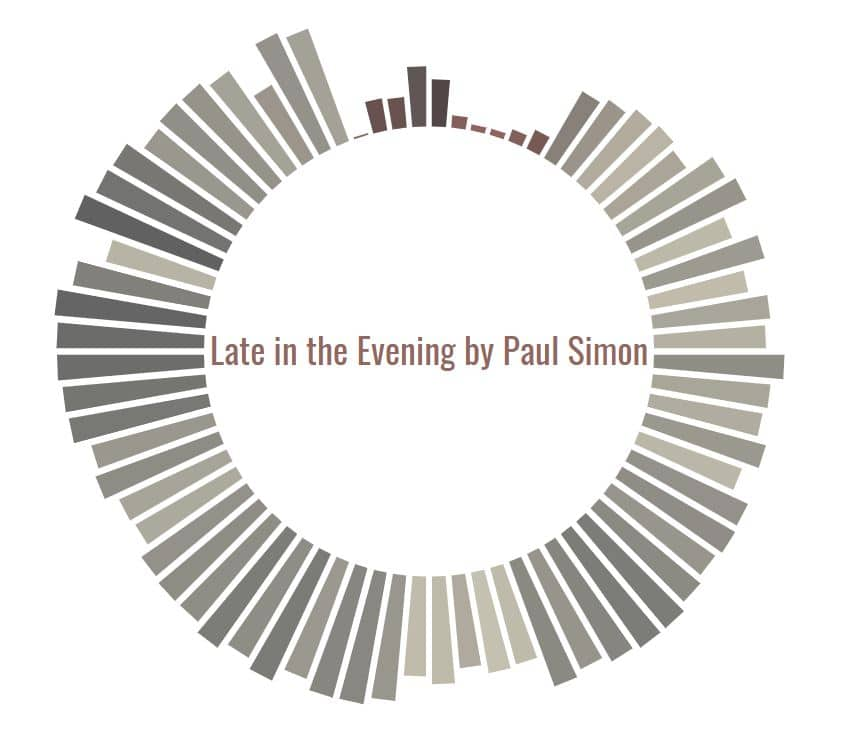 Late in the Evening Paul Simon