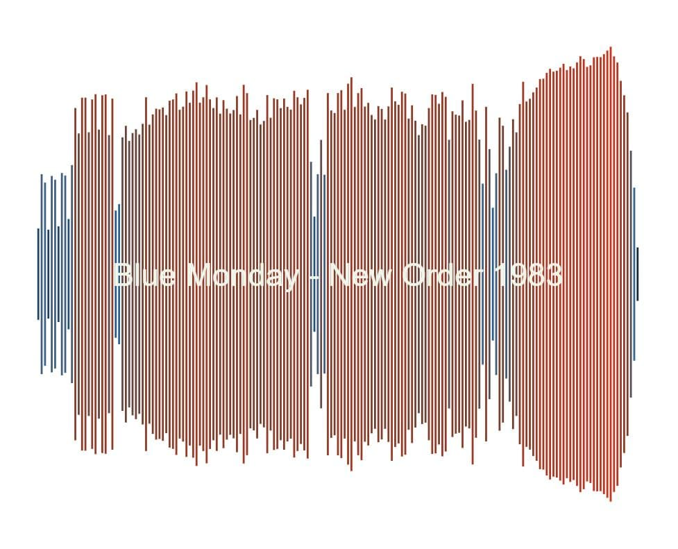 Blue Monday New Order