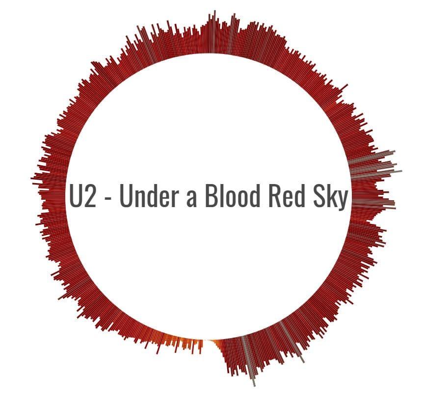 U2 Under a Blood Red